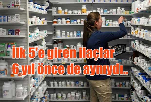 turkiyede-en-cok-satilan-ilk-20-ilac