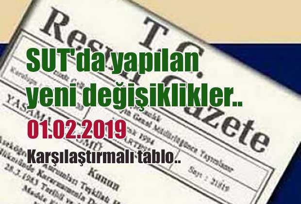 sut-degisikligi-ve-fiyatlandirma-komisyonu-karari-01-02-2019