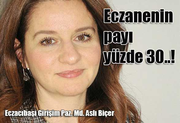 eczanenin-payi-yuzde-30