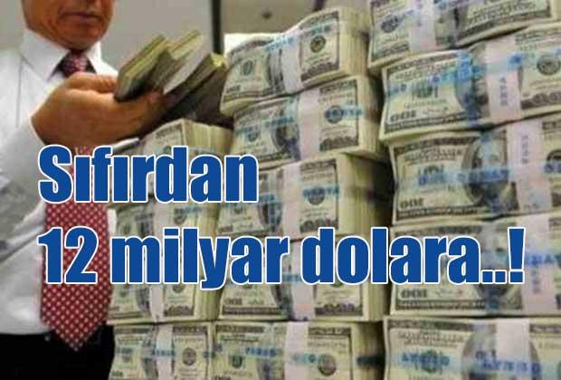ilacta-uluslararasi-basari-ornegi-milyar-dolarlik-turk